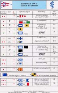 Startsignale segeln